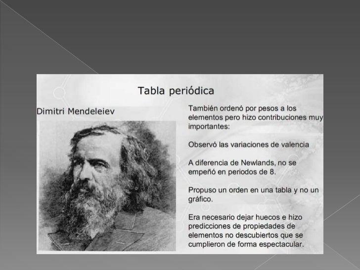 historia de la tabla periodica - Quien Elaboro La Tabla Periodica De Los Elementos Quimicos