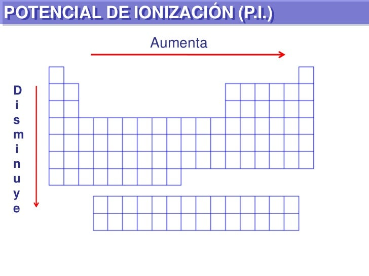 Tabla periodica 36 urtaz Choice Image