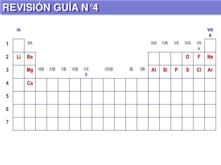 Tabla periodica electronegatividad urtaz Gallery