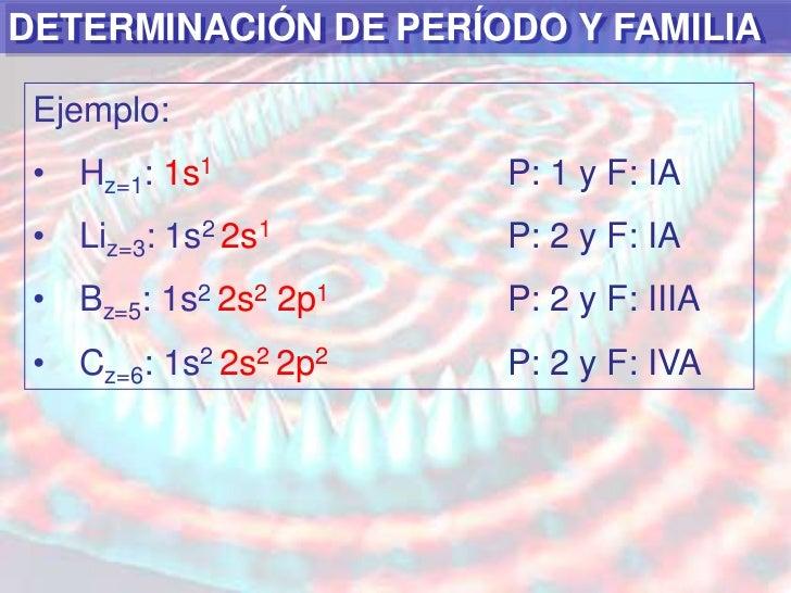 9 - Tabla Periodica Elementos De Un Mismo Grupo