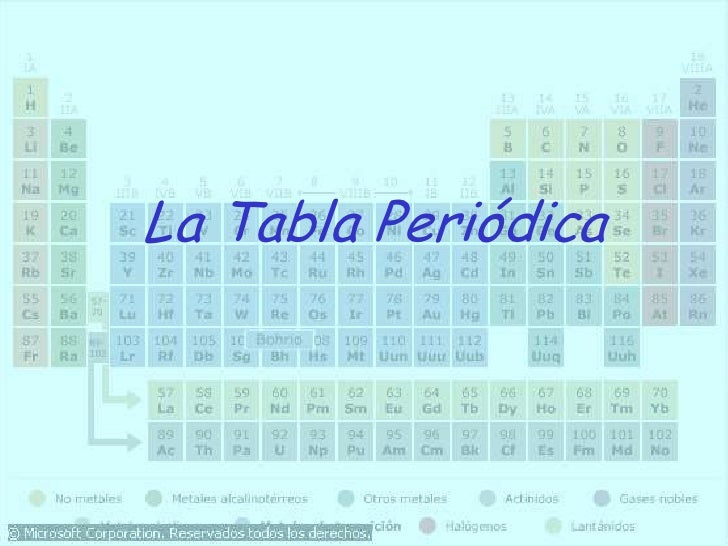 Tabla periodica quimica la tabla peridicabr urtaz Image collections