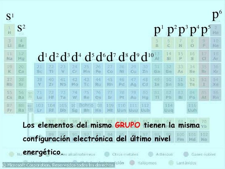 16 - Tabla Periodica Elementos De Un Mismo Grupo