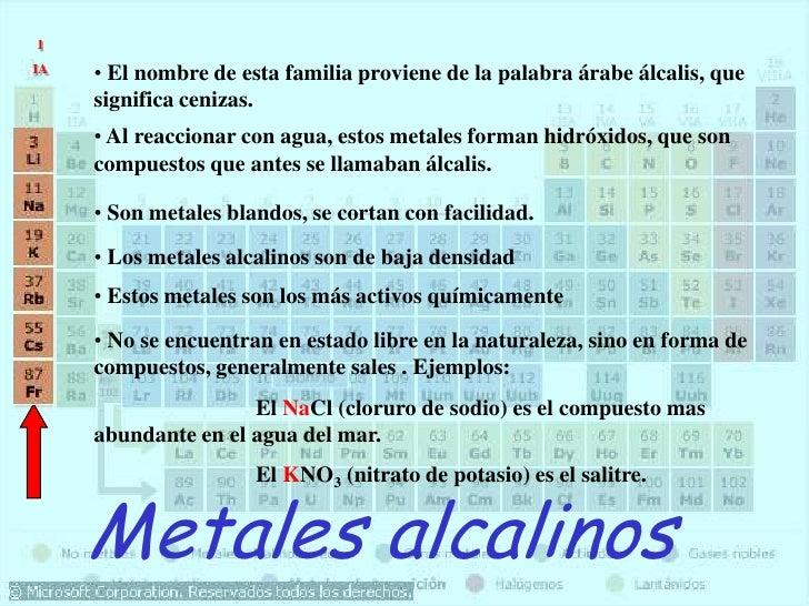 Tabla periodica quimica 19 urtaz Image collections