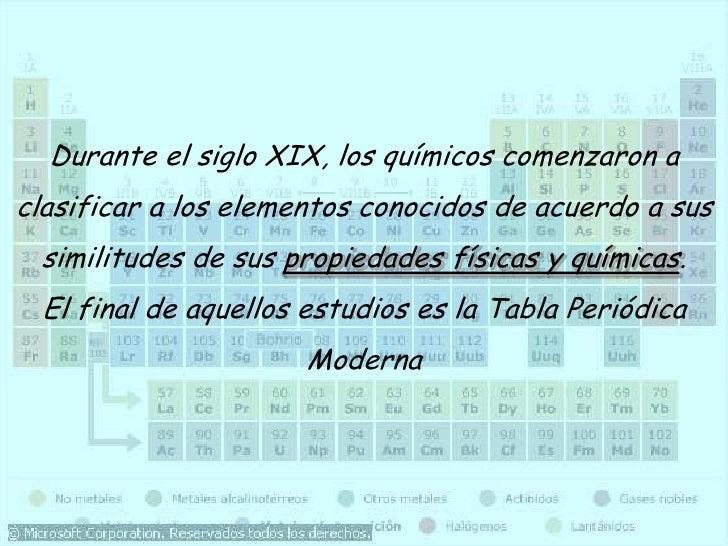 Tabla periodica quimica la tabla peridicabr 2 urtaz Images