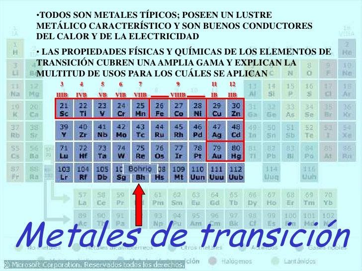 Tabla periodica quimica son metales blandos se cortan con facilidad urtaz Gallery