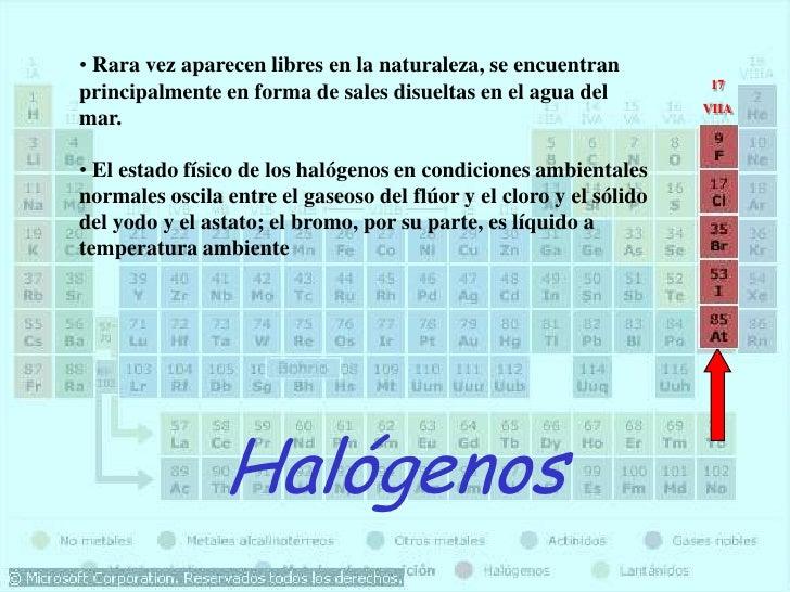 Tabla periodica quimica estos metales son los ms activos qumicamente urtaz Images