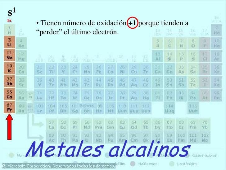 Tabla periodica quimica 30 estos elementos urtaz Gallery