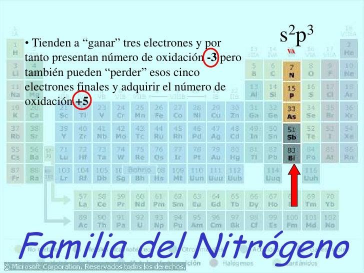 Tabla periodica quimica 13br iiiabr familia del borobr urtaz Gallery