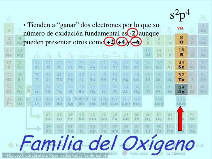 Tabla periodica quimica 14br ivabr familia del carbonobr urtaz Image collections