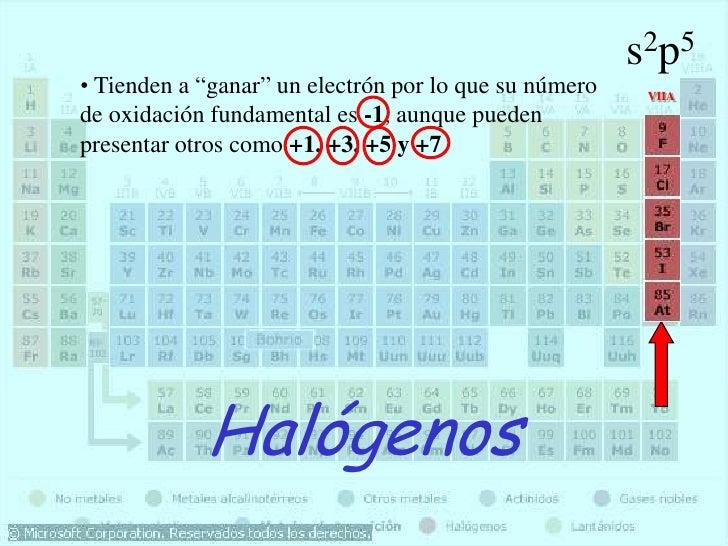 Tabla periodica quimica 15br vabr familia del nitrgenobr urtaz Image collections