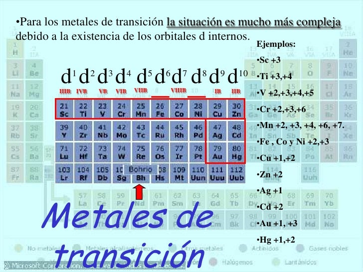 Tabla periodica quimica 38 urtaz Gallery
