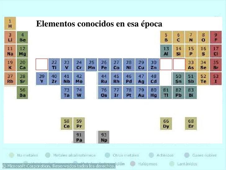 Tabla periodica quimica elementos conocidos en esa pocabr urtaz Images