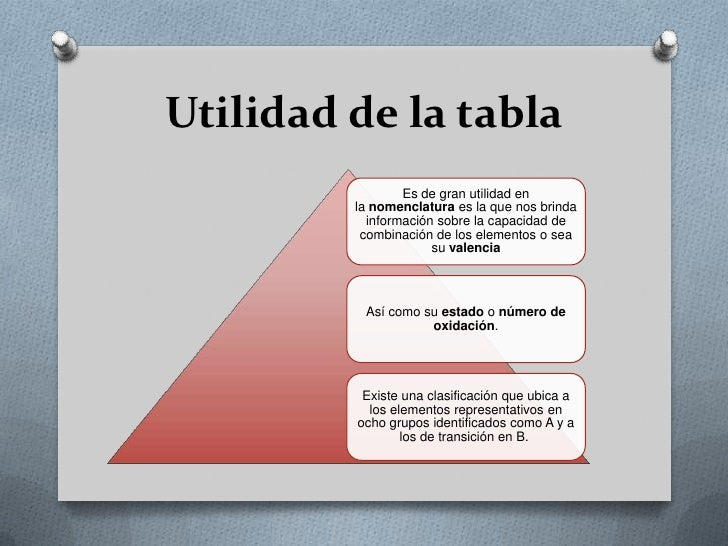 Escuela de biologa y quimica liliana carrera tabla periodica br 6 utilidad urtaz Image collections