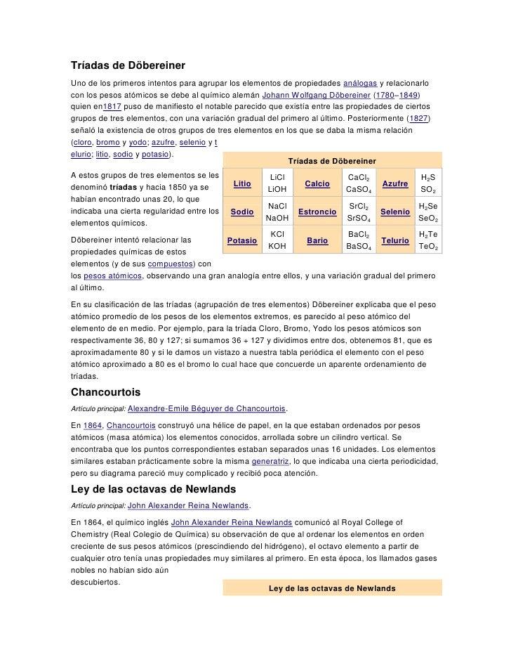 Tabla periodica 3 urtaz Image collections