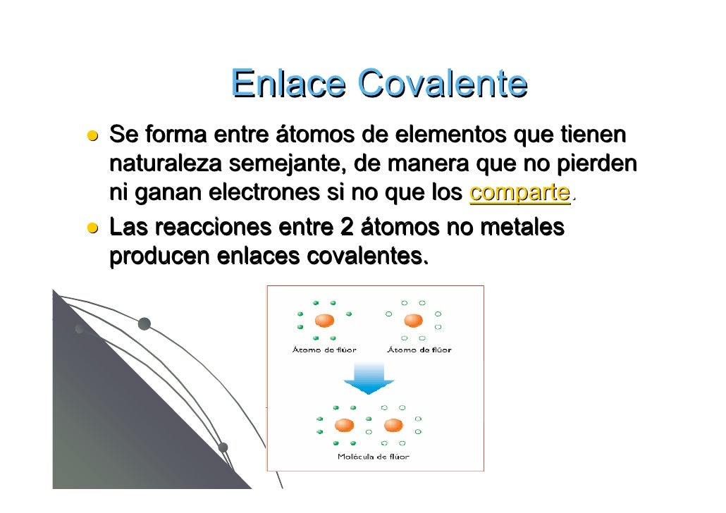 27 a - Tabla Periodica De Los Elementos Atomos