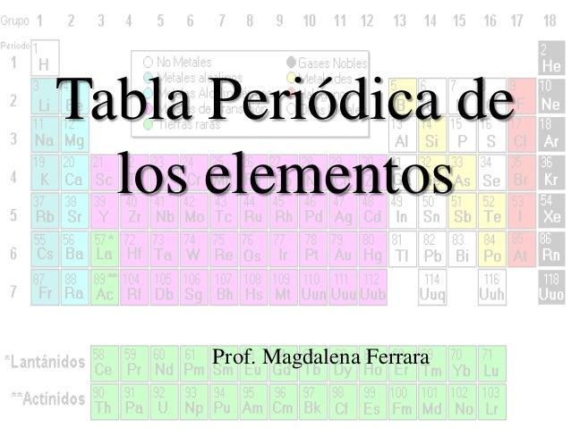Tabla periodica tabla peridica de los elementos prof urtaz Choice Image
