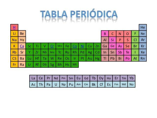 Tabla periodica tabla periodica h urtaz Gallery