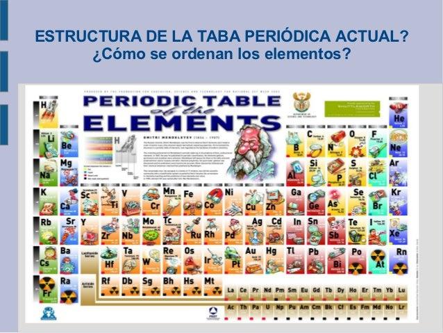 Tabla periodica estructura de la taba peridica actual cmo se ordenan los elementos urtaz Gallery