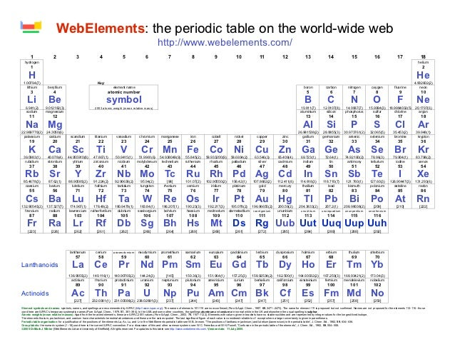 Tabla periodica tabla periodica webelements the periodic table on the world wide web urtaz Images