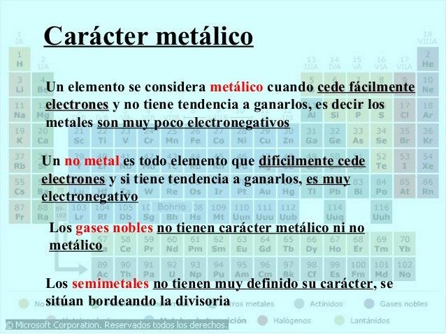 Historia y geografia de la tabla periodica de los elementos m e t a l e s semimetales 18 urtaz Image collections