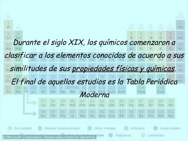 Historia y geografia de la tabla periodica de los elementos la tabla peridica 2 durante el siglo xix urtaz Images