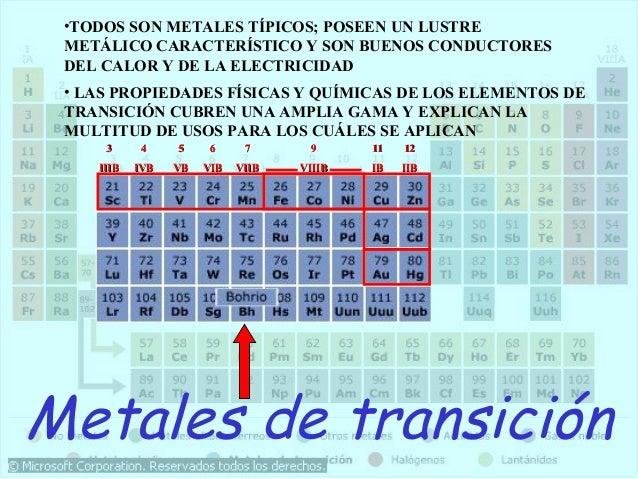 Historia y geografia de la tabla periodica de los elementos cloruros y sulfatosmetales alcalinotrreos 21 urtaz Images