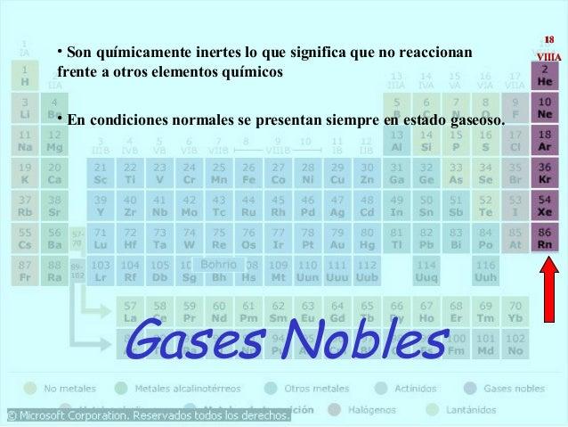 atemperatura ambiente halgenos 24 - Tabla Periodica De Los Elementos Gaseosos