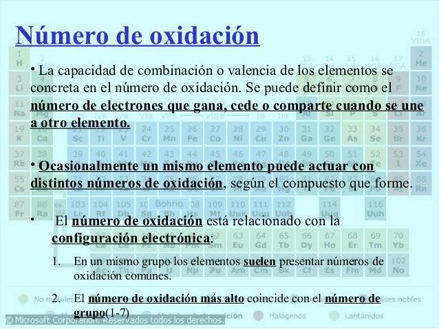 Historia y geografia de la tabla periodica de los elementos 16 viafamilia del oxgeno 29 nmero de oxidacin urtaz Image collections
