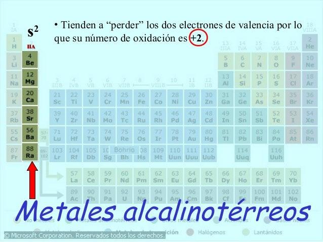 Historia y geografia de la tabla periodica de los elementos metales alcalinos 31 urtaz Images