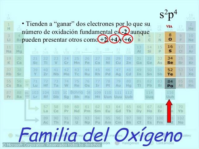 Historia y geografia de la tabla periodica de los elementos familia del nitrgeno 35 s urtaz Images