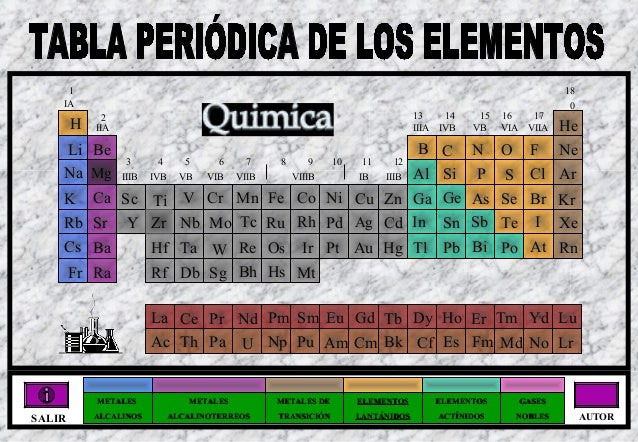 Tabla periodica tabla periodica 1 urtaz Image collections