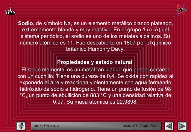sodio elemento tabla periodica sodio grupo fresh de los