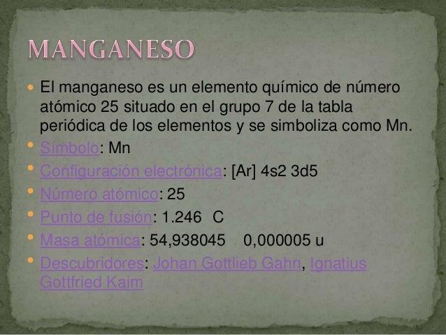 Tabla periodica 19 el manganeso urtaz Image collections