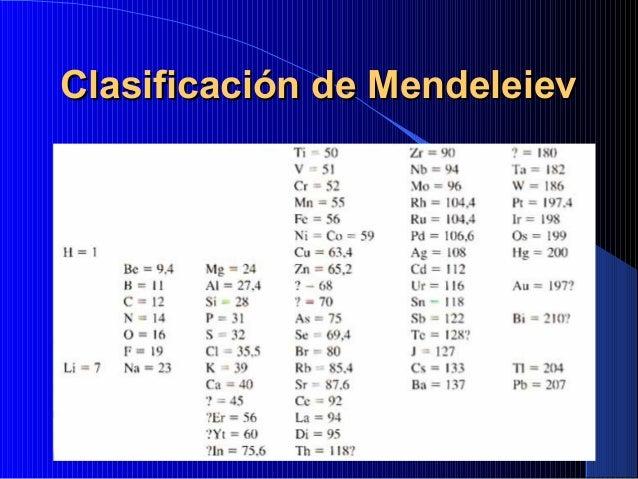 Tabla periodica evolucion origenes y propiedades evolucion historica 5 tabla peridica urtaz Image collections