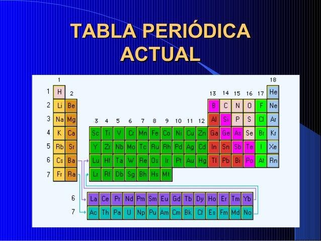Tabla periodica evolucion origenes y propiedades tabla peridica actual 6 urtaz Choice Image