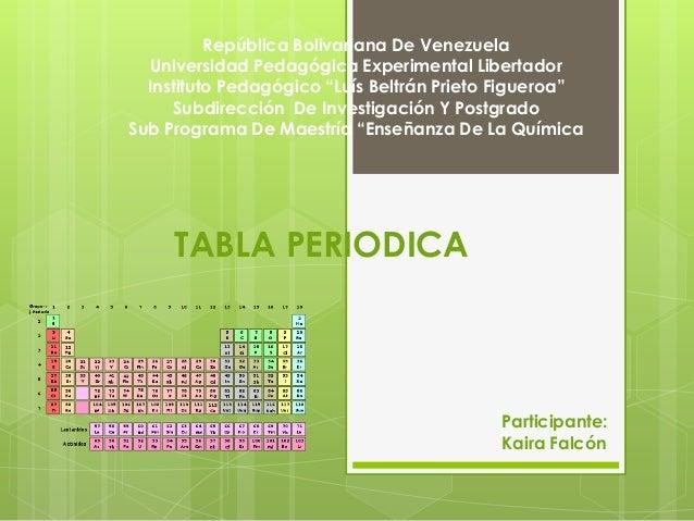 "República Bolivariana De Venezuela   Universidad Pedagógica Experimental Libertador  Instituto Pedagógico ""Luís Beltrán Pr..."