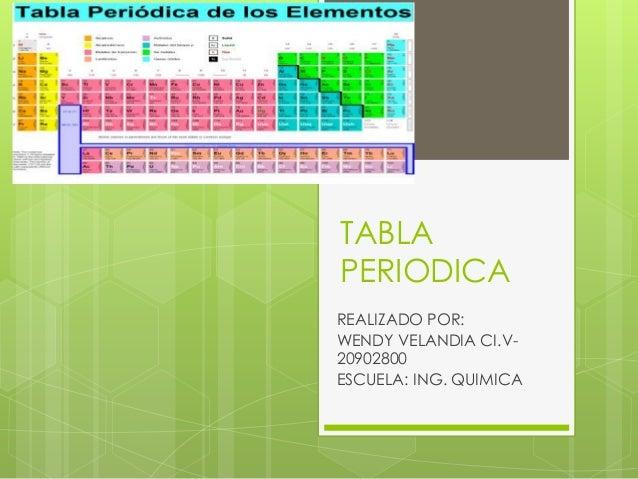 TABLAPERIODICAREALIZADO POR:WENDY VELANDIA CI.V-20902800ESCUELA: ING. QUIMICA