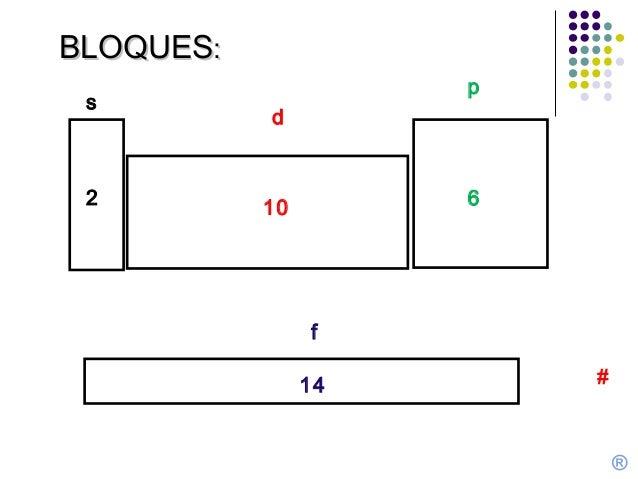 Tabla periodica spdf gallery periodic table and sample with full tabla periodica electrones de valencia 13 flavorsomefo gallery urtaz Choice Image