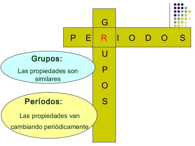 18 - Tabla Periodica De Los Elementos H2o