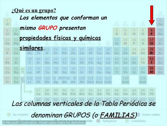 Tabla periodica1 16 las columnas verticales de la tabla peridica urtaz Image collections