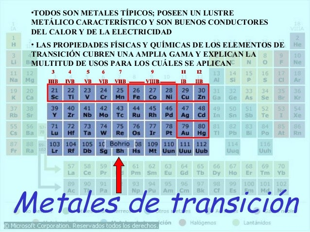 Tabla periodica1 metales urtaz Image collections