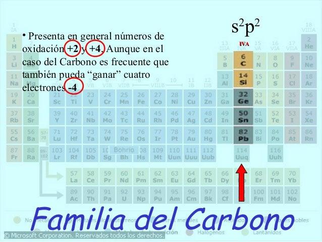 Tabla periodica1 familia del carbono urtaz Image collections