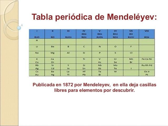 Tabla periodica tabla peridica de mendelyev urtaz Images