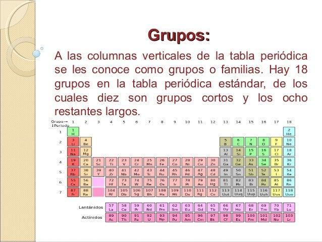 Tabla periodica 26 grupos a las columnas verticales de la tabla peridica urtaz Image collections