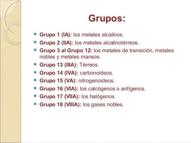 Grupos de la tabla periodica metales de transicion image tabla periodica grupo 1 choice image periodic table and sample tabla periodica grupos grupo 1 flavorsomefo urtaz Gallery