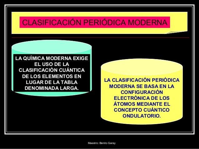 Tabla periodica maestro benito garay 37 clasificacin peridica moderna urtaz Image collections