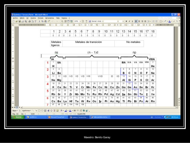 Tabla periodica de metales ligeros images periodic table and tabla periodica maestro benito garay flavorsomefo images urtaz Images