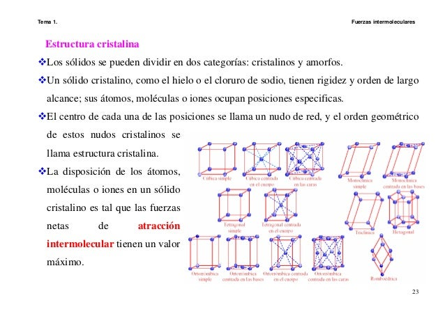 Tabla periodica 22 41 urtaz Choice Image
