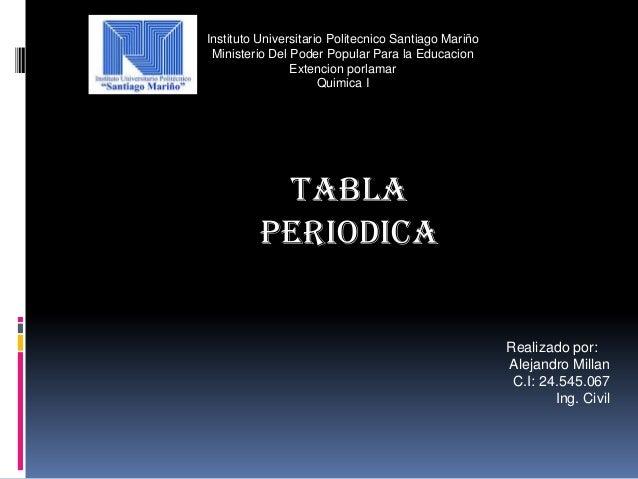 Tabla periodica tabla periodica instituto universitario politecnico santiago mario ministerio del poder popular para la educacion extencion porlamar quim urtaz Images