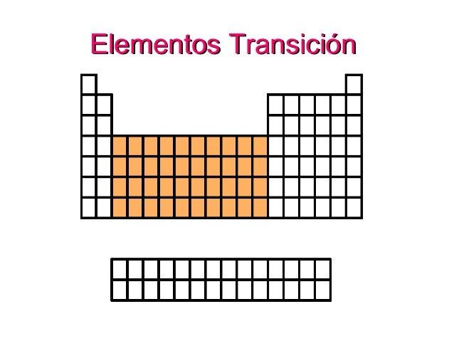 La tabla periodica elementos transicinelementos transicin urtaz Choice Image